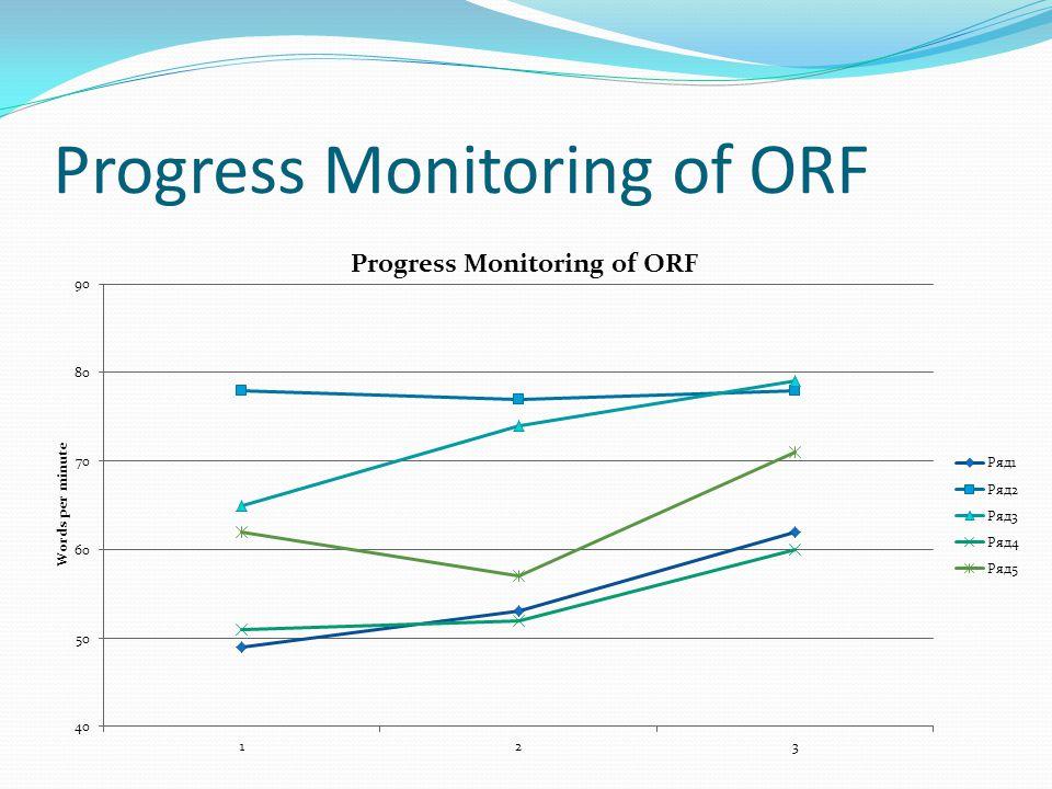 Progress Monitoring of ORF