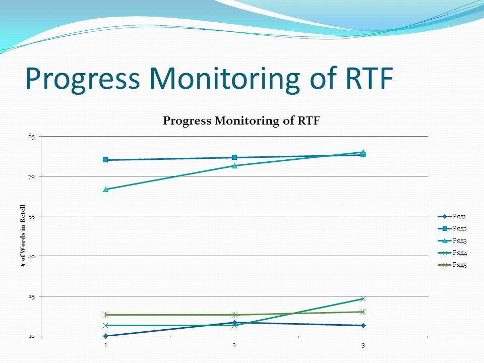 Progress Monitoring of RTF