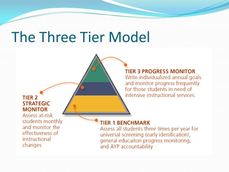 The Three Tier Model