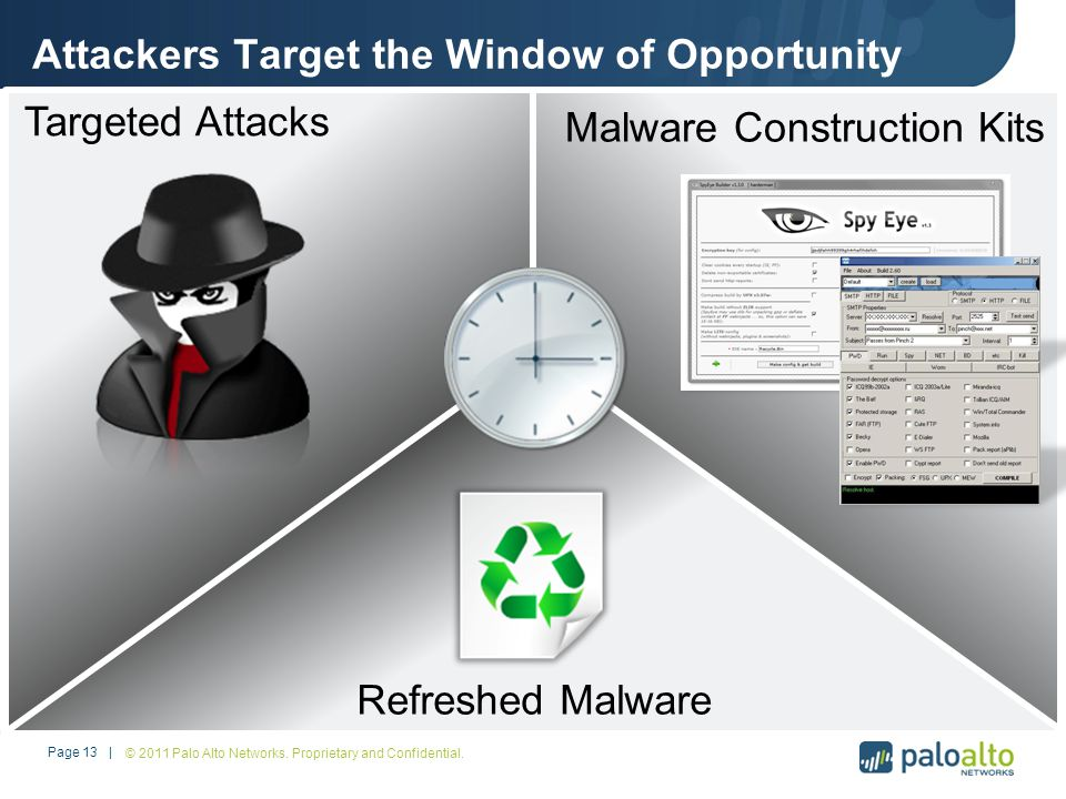 Attackers Target the Window of Opportunity © 2011 Palo Alto Networks.
