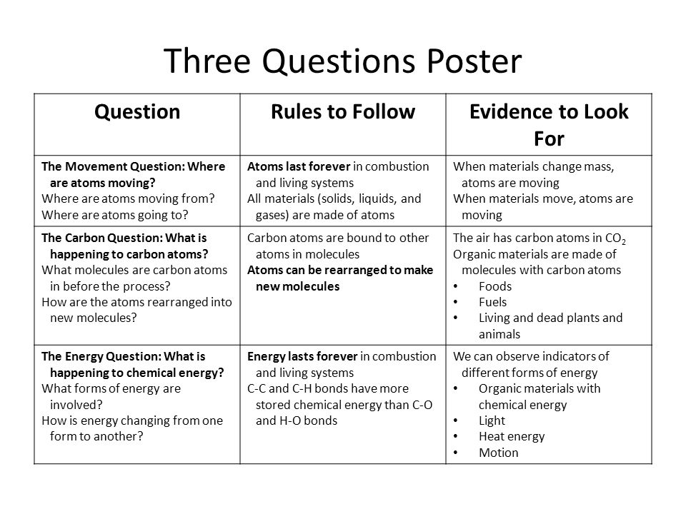 Three Questions Poster QuestionRules to FollowEvidence to Look For The Movement Question: Where are atoms moving? Where are atoms moving from? Where a