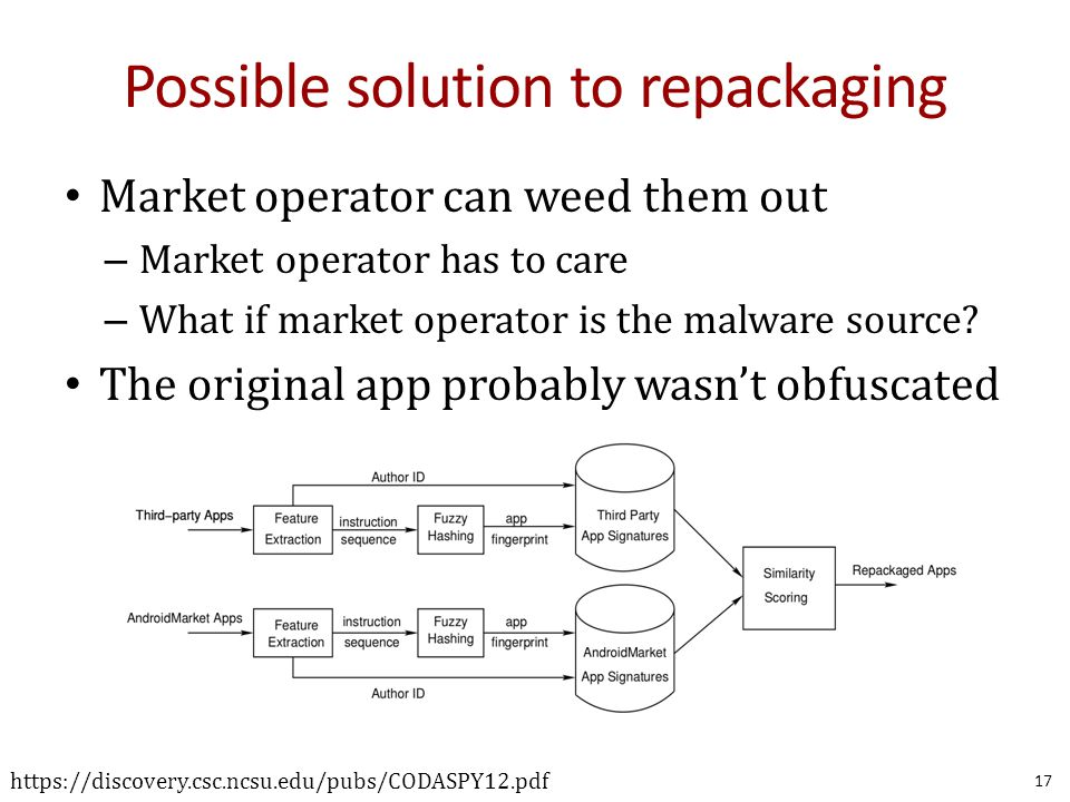 Possible solution to repackaging Market operator can weed them out – Market operator has to care – What if market operator is the malware source.