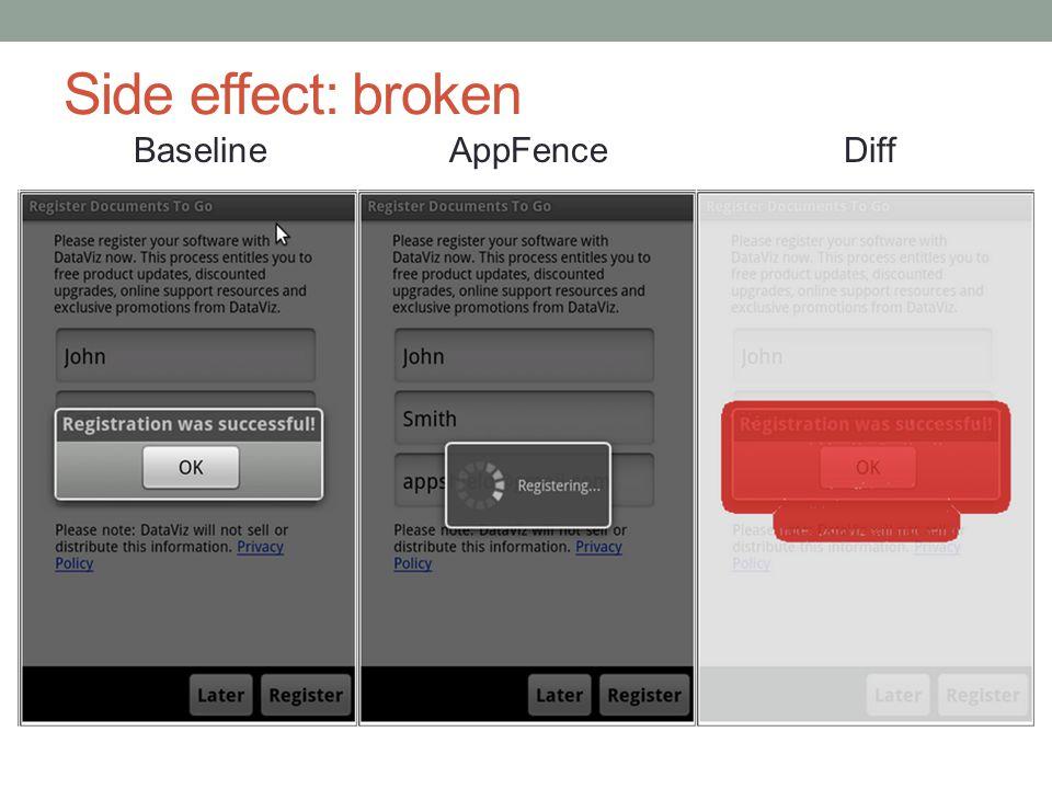 Side effect: broken BaselineAppFenceDiff CCS - October 17-21, 2011