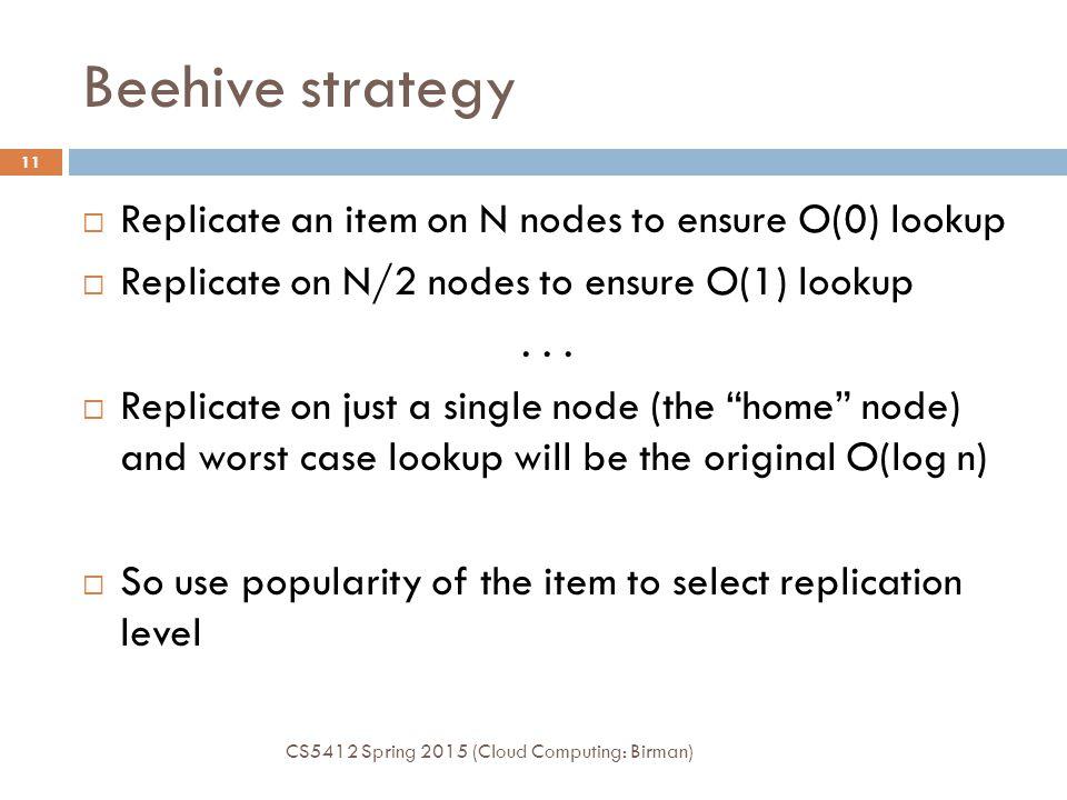 Beehive strategy CS5412 Spring 2015 (Cloud Computing: Birman) 11  Replicate an item on N nodes to ensure O(0) lookup  Replicate on N/2 nodes to ensure O(1) lookup...