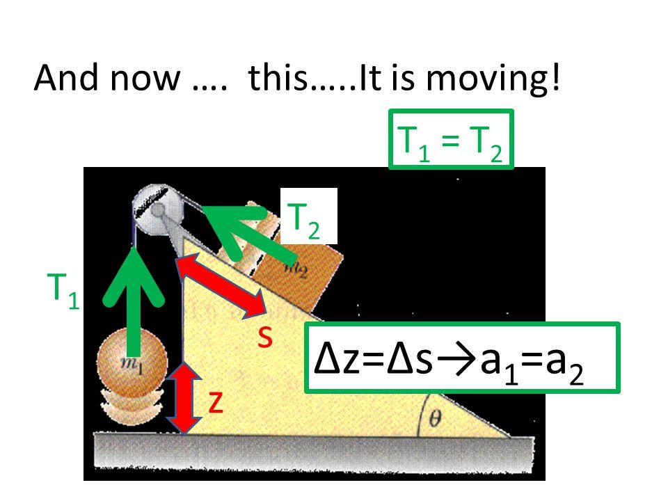 And now …. this…..It is moving! z s Δz=Δs→a 1 =a 2 T1T1 T2T2 T 1 = T 2