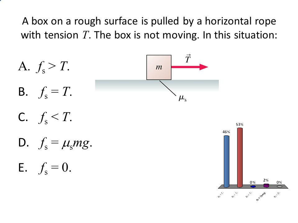 A box on a rough surface is pulled by a horizontal rope with tension T.