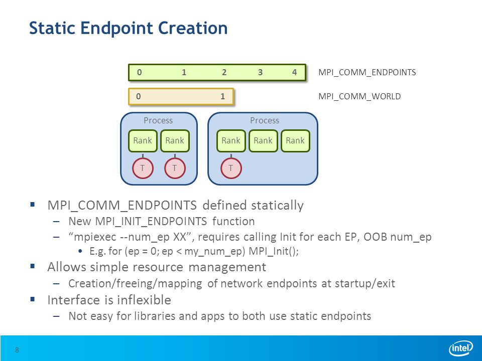 Dynamic Endpoint Creation  Endpoints communicator is created dynamically –Through new MPI_COMM_CREATE_ENDPOINTS operation  More expressive interface –Allows libraries and apps equal access to endpoints  Dynamic resource management –Endpoints are added/removed dynamically –More sophisticated implementation required (Option #2 or #3) 9 0 1 2 3 4 0 1 my_ep_comm MPI_COMM_WORLD Rank T Process Rank T Process Rank T