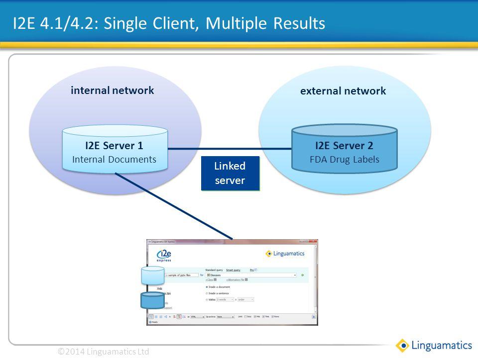 Click to edit Master title style I2E 4.1/4.2: Single Client, Multiple Results I2E Server 2 FDA Drug Labels I2E Server 1 Internal Documents external ne
