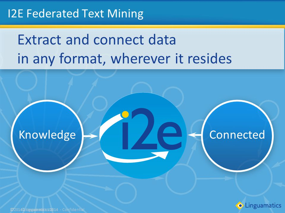 Click to edit Master title style I2E Federated Text Mining ©2014 Linguamatics Ltd17 © Linguamatics 2014 - Confidential Connected Knowledge Extract and connect data in any format, wherever it resides