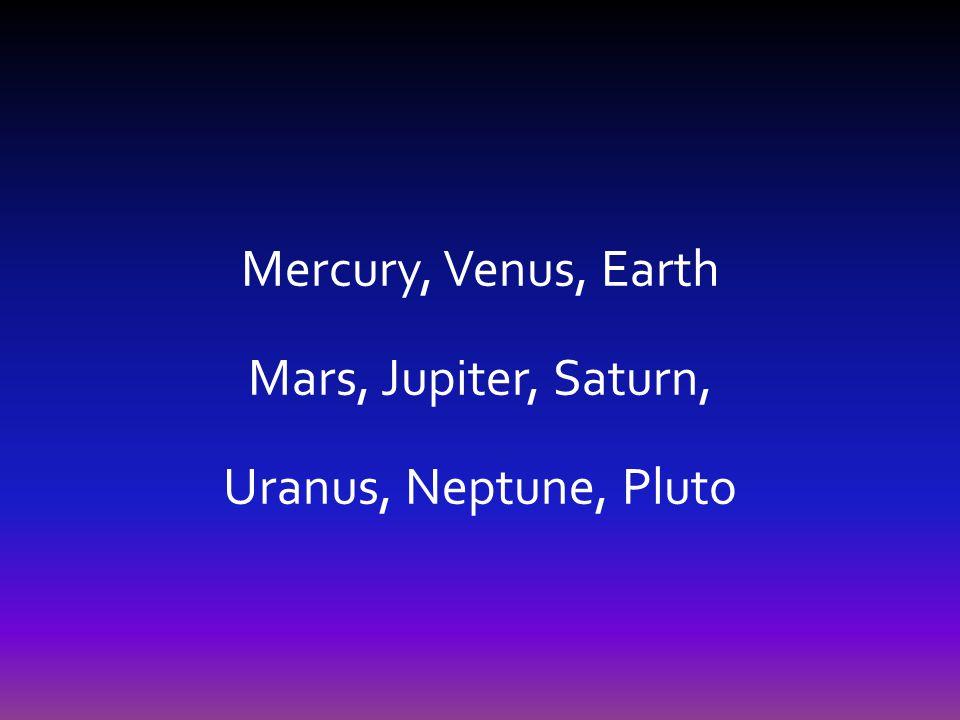 Mercury, Venus, Earth Mars, Jupiter, Saturn, Uranus, Neptune, Pluto