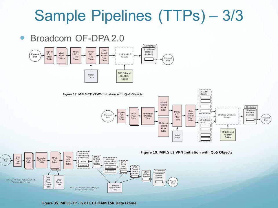 Sample Pipelines (TTPs) – 3/3 Broadcom OF-DPA 2.0