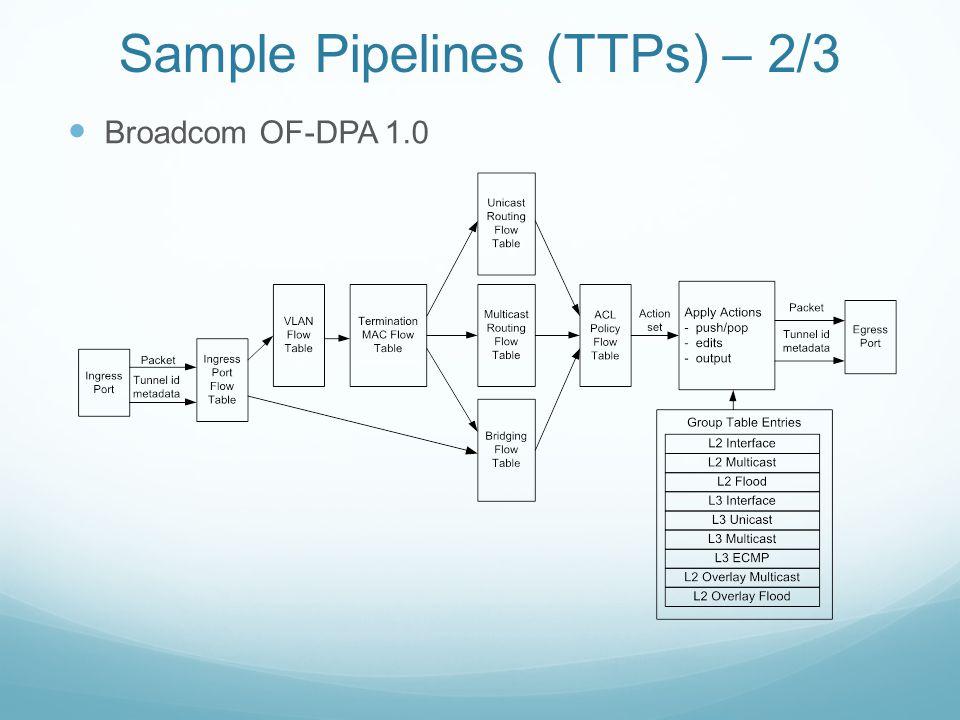 Sample Pipelines (TTPs) – 2/3 Broadcom OF-DPA 1.0