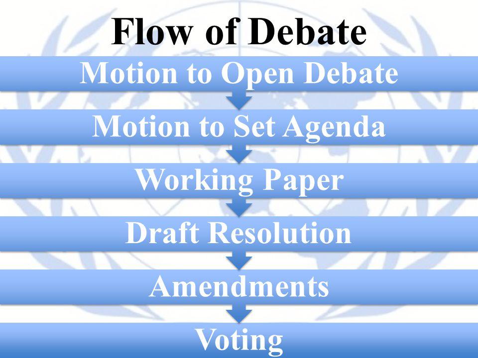 Flow of Debate Voting Amendments Draft Resolution Working Paper Motion to Set Agenda Motion to Open Debate