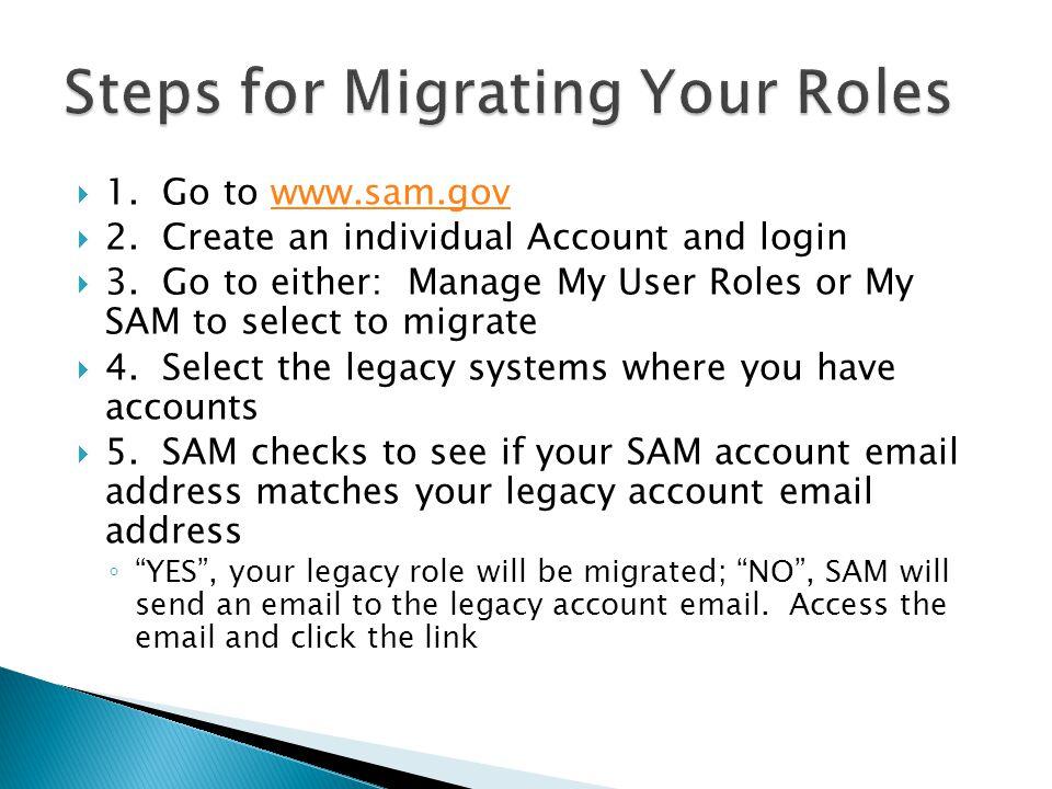  1. Go to www.sam.govwww.sam.gov  2. Create an individual Account and login  3.