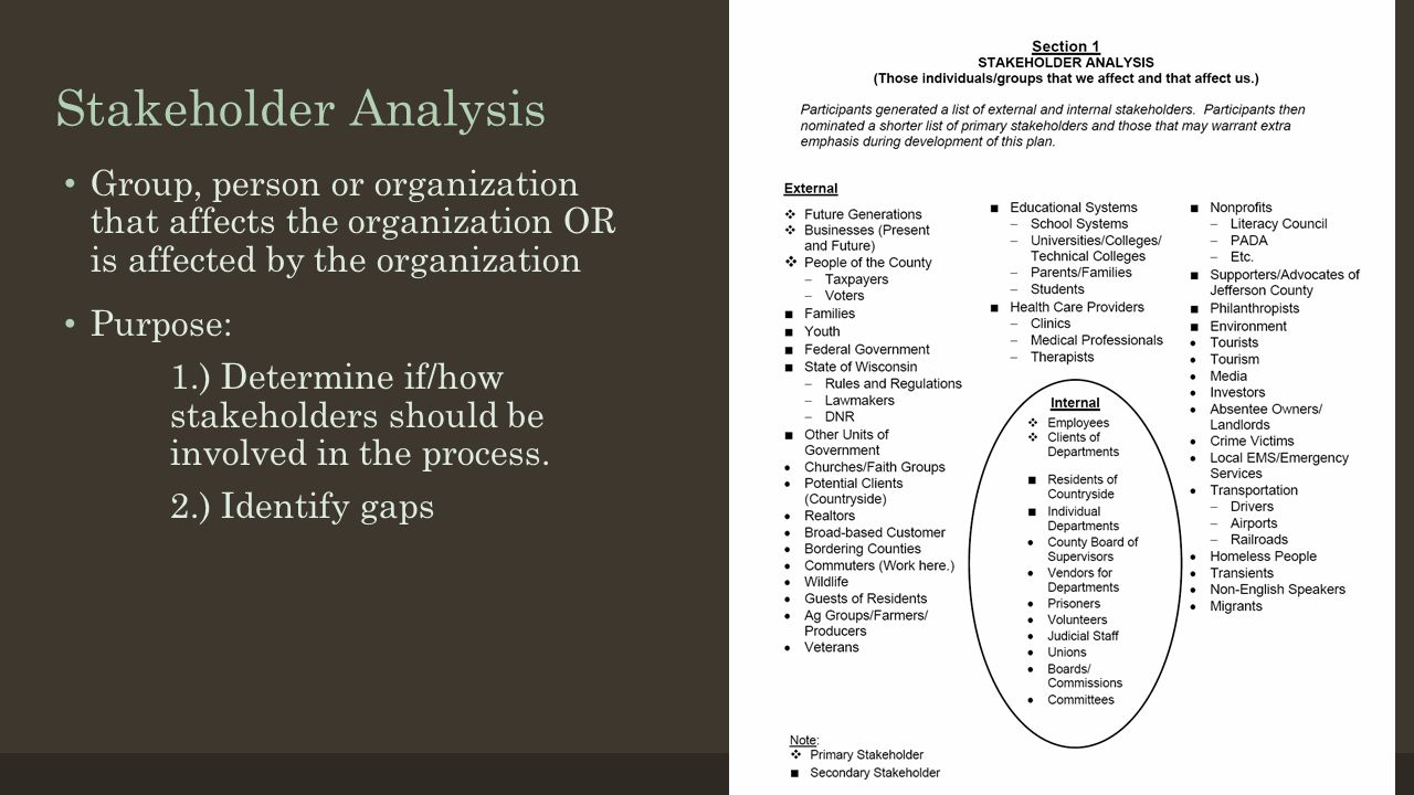 Stakeholder Analysis Group, person or organization that affects the organization OR is affected by the organization Purpose: 1.) Determine if/how stak