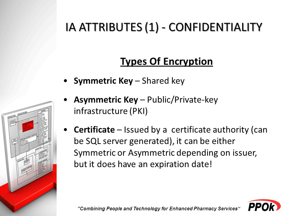 Combining People and Technology for Enhanced Pharmacy Services IA ATTRIBUTES (1) - CONFIDENTIALITY Types Of Encryption Symmetric Key – Shared key Asymmetric Key – Public/Private-key infrastructure (PKI) Certificate – Issued by a certificate authority (can be SQL server generated), it can be either Symmetric or Asymmetric depending on issuer, but it does have an expiration date!