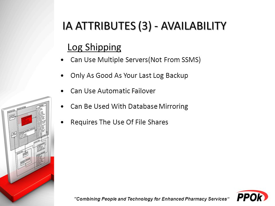 Combining People and Technology for Enhanced Pharmacy Services IA ATTRIBUTES (3) - AVAILABILITY Log Shipping Can Use Multiple Servers(Not From SSMS) Only As Good As Your Last Log Backup Can Use Automatic Failover Can Be Used With Database Mirroring Requires The Use Of File Shares