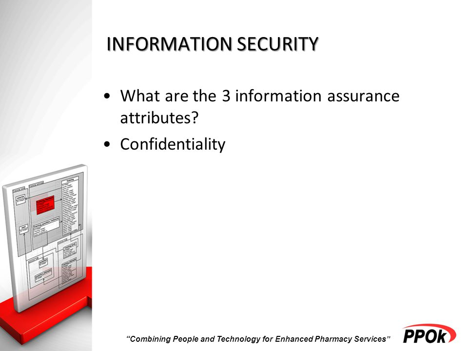 Combining People and Technology for Enhanced Pharmacy Services INFORMATION SECURITY What are the 3 information assurance attributes.