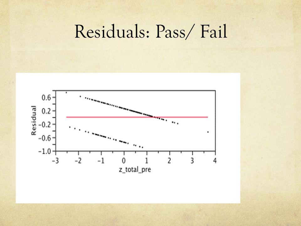 Residuals: Pass/ Fail