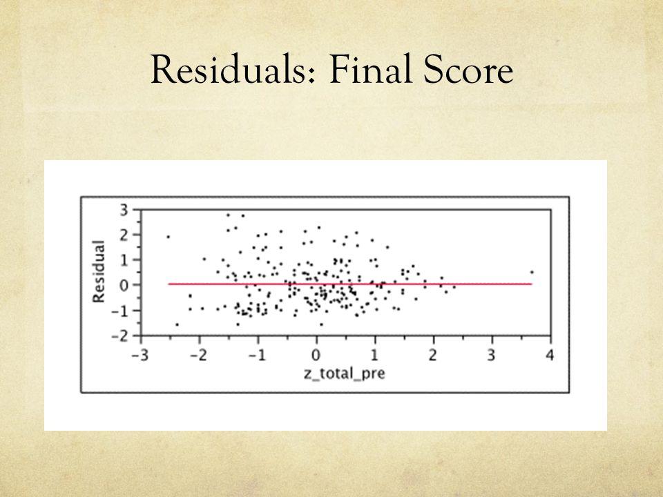 Residuals: Final Score
