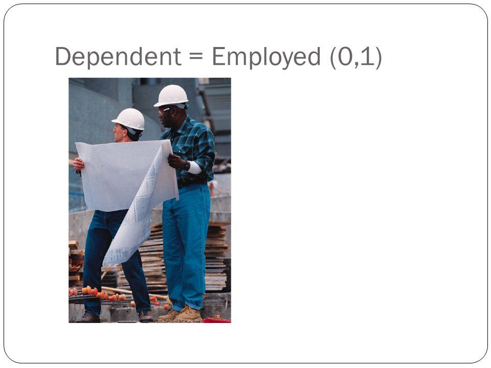 Dependent = Employed (0,1)
