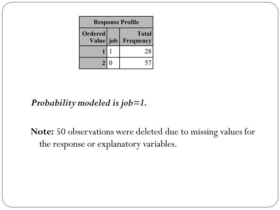 Probability modeled is job=1.