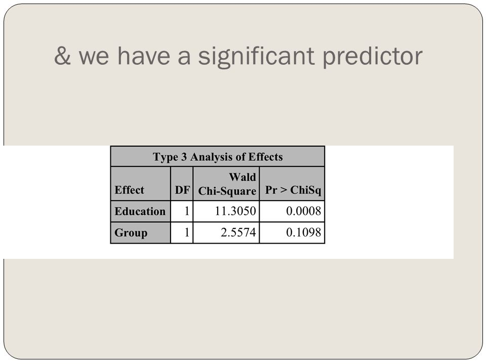 & we have a significant predictor