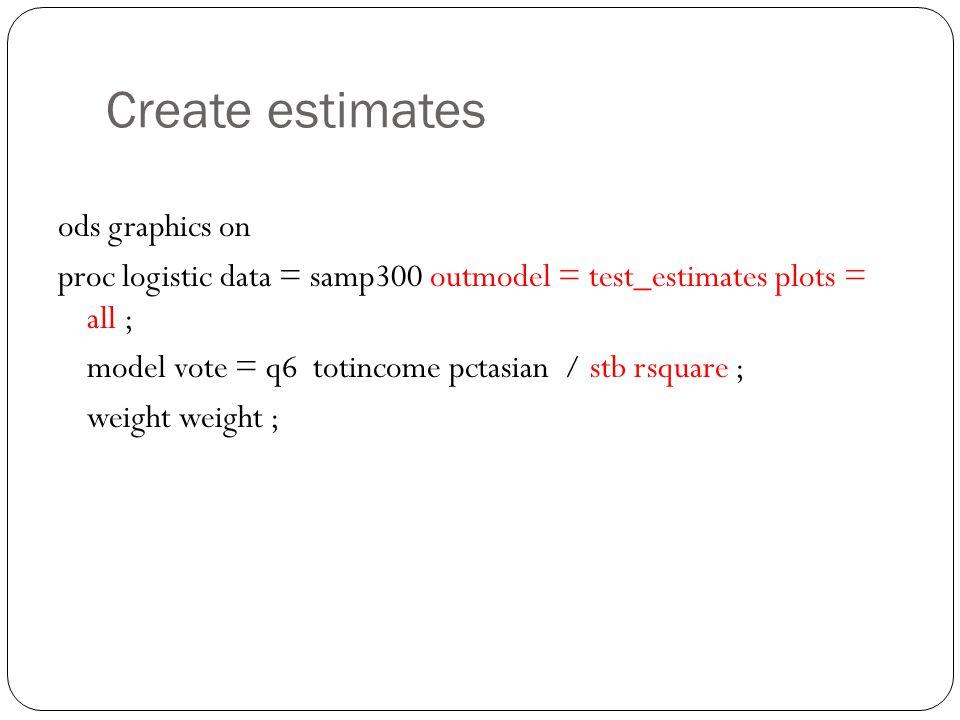 Create estimates ods graphics on proc logistic data = samp300 outmodel = test_estimates plots = all ; model vote = q6 totincome pctasian / stb rsquare