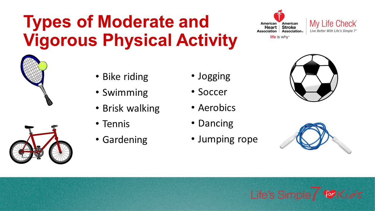 Bike riding Swimming Brisk walking Tennis Gardening Jogging Soccer Aerobics Dancing Jumping rope Types of Moderate and Vigorous Physical Activity