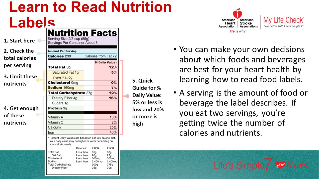 Learn to Read Nutrition Labels You can make your own decisions about which foods and beverages are best for your heart health by learning how to read