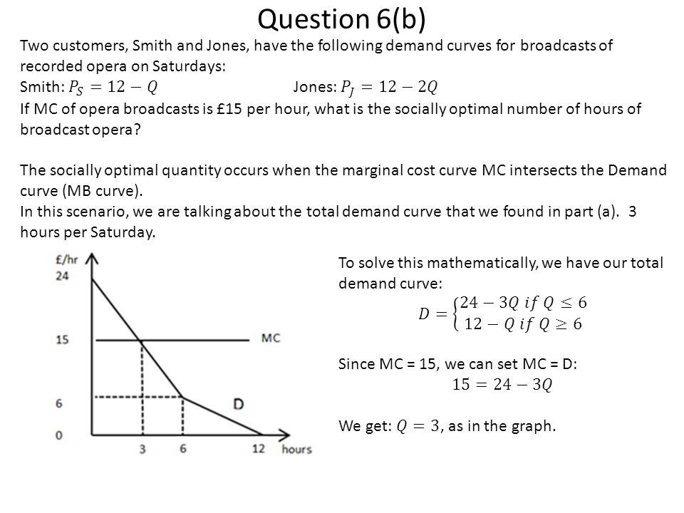 Question 6(b)