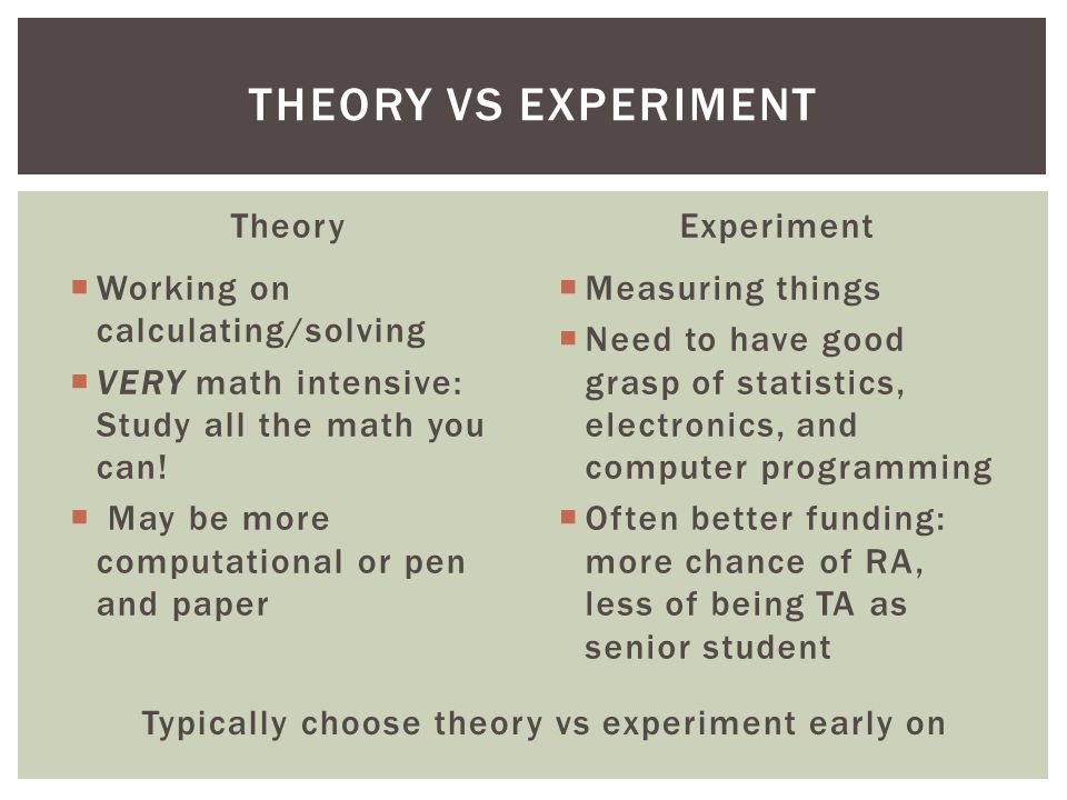 Theory  Working on calculating/solving  VERY math intensive: Study all the math you can!  May be more computational or pen and paper Experiment  M