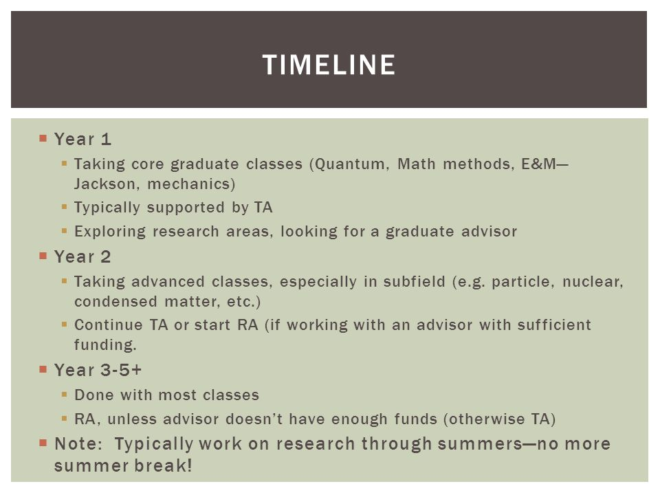  Year 1  Taking core graduate classes (Quantum, Math methods, E&M— Jackson, mechanics)  Typically supported by TA  Exploring research areas, looki