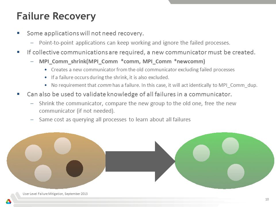 Failure Recovery  Some applications will not need recovery.