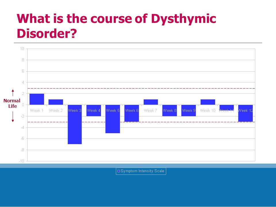 What is the course of Dysthymic Disorder Normal Life