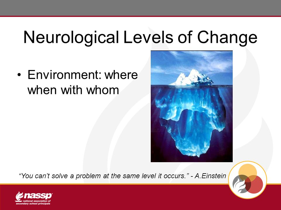 Neurological Levels of Change Environment: where when with whom You can't solve a problem at the same level it occurs. - A.Einstein