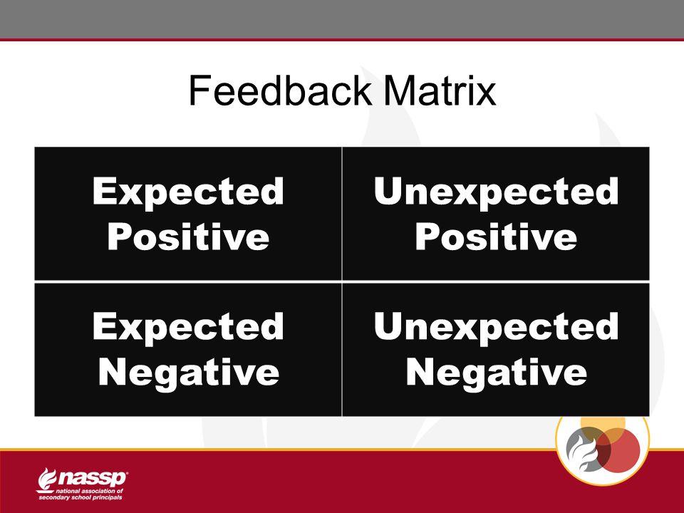 Feedback Matrix Expected Positive Unexpected Positive Expected Negative Unexpected Negative