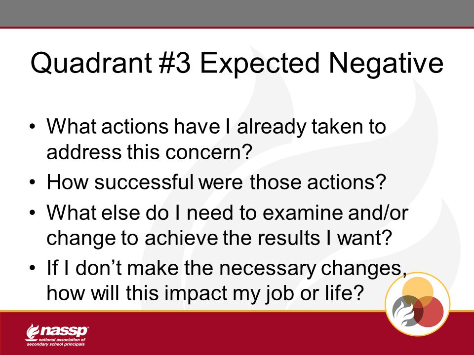 Quadrant #3 Expected Negative What actions have I already taken to address this concern.