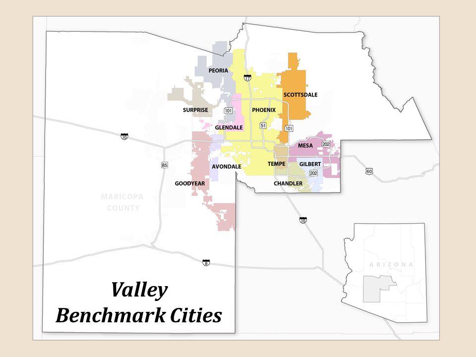 Valley Benchmark Cities