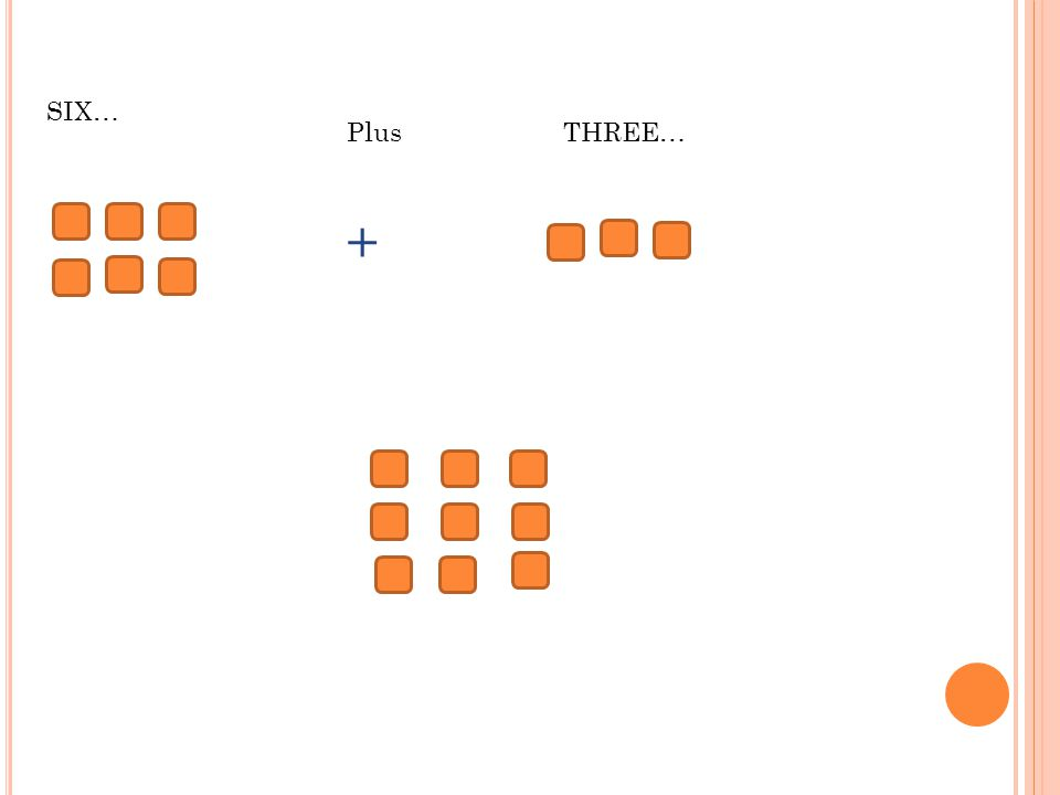 P ART /W HOLE Many students struggle with solving equations, and this can be built from a basic – but often missing – concept called parts and wholes = 9, the student should understand that the and the 9 exist at the same time; They're the same idea, expressed differently.