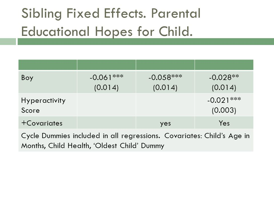 Sibling Fixed Effects.Parental Educational Hopes for Child.