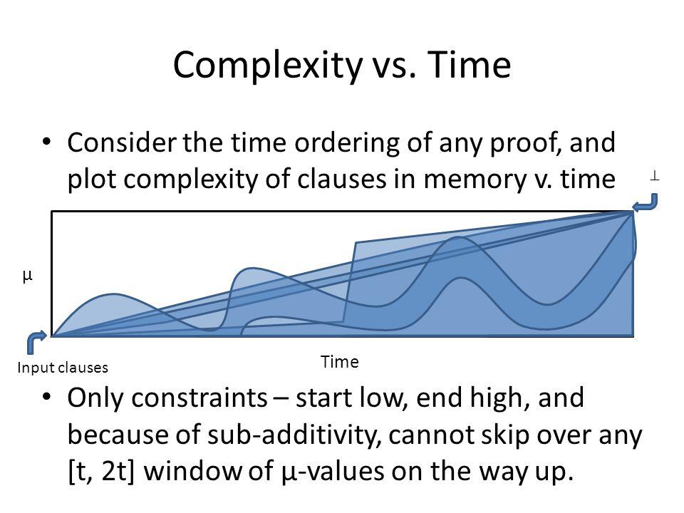 Complexity vs.