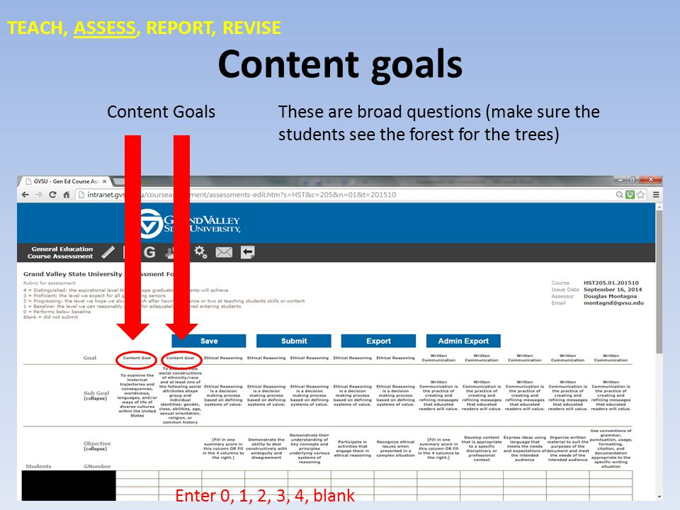 Content goals TEACH, ASSESS, REPORT, REVISE Content GoalsThese are broad questions (make sure the students see the forest for the trees) Enter 0, 1, 2