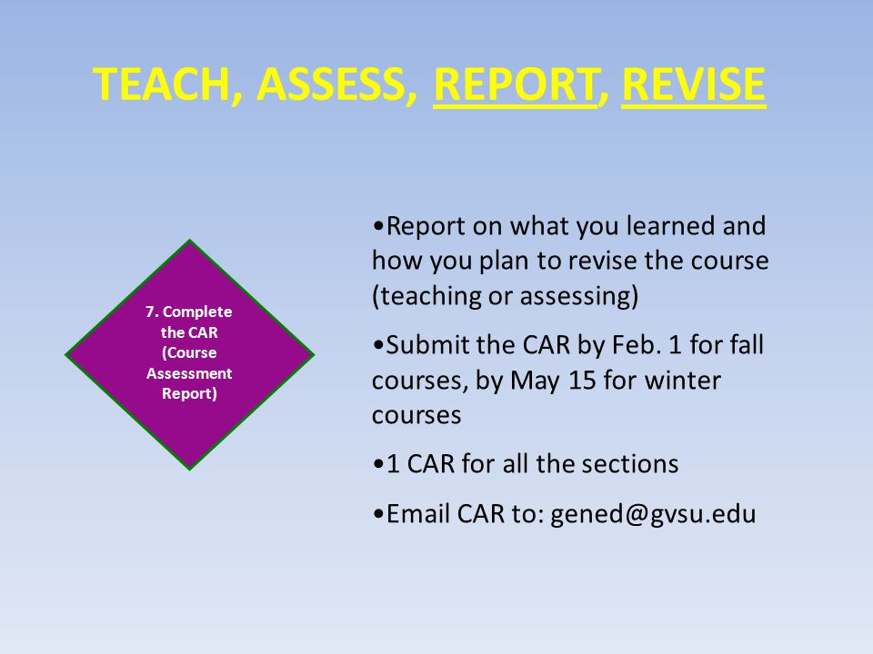 7. Complete the CAR (Course Assessment Report) Report on what you learned and how you plan to revise the course (teaching or assessing) Submit the CAR