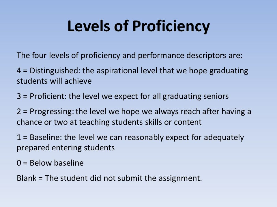 Levels of Proficiency The four levels of proficiency and performance descriptors are: 4 = Distinguished: the aspirational level that we hope graduatin