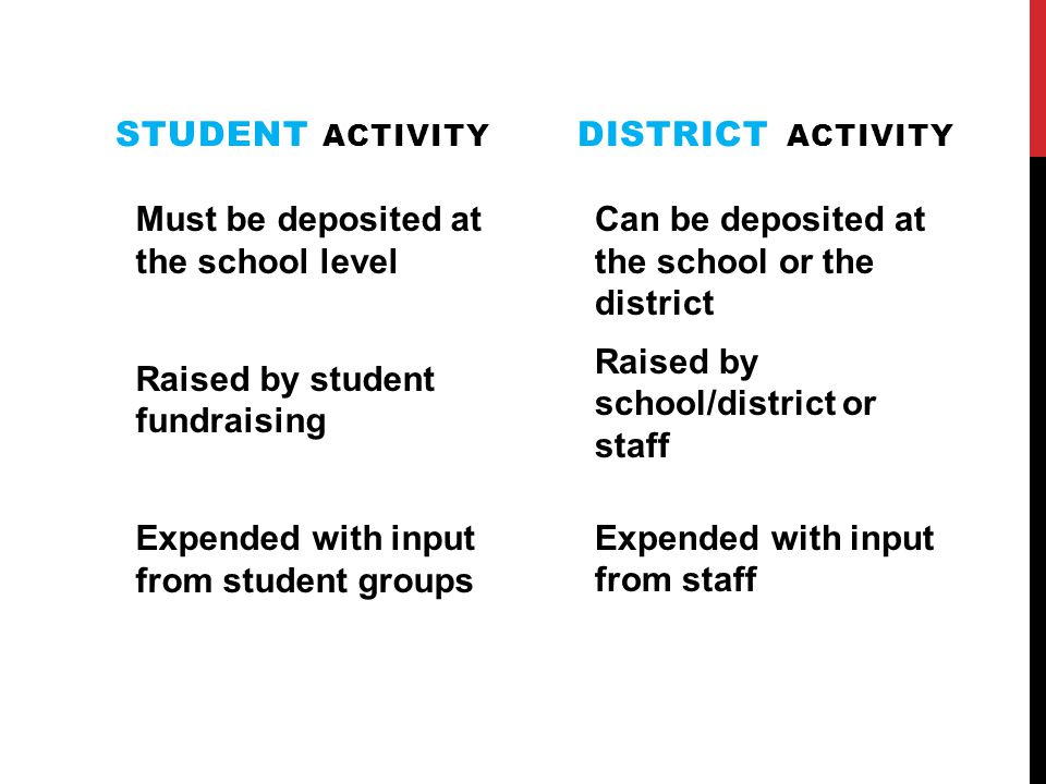 STUDENT ACTIVITY Must be deposited at the school level Raised by student fundraising Expended with input from student groups DISTRICT ACTIVITY Can be deposited at the school or the district Raised by school/district or staff Expended with input from staff