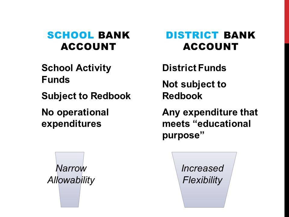 SCHOOL BANK ACCOUNT School Activity Funds Subject to Redbook No operational expenditures DISTRICT BANK ACCOUNT District Funds Not subject to Redbook Any expenditure that meets educational purpose Narrow Allowability Increased Flexibility
