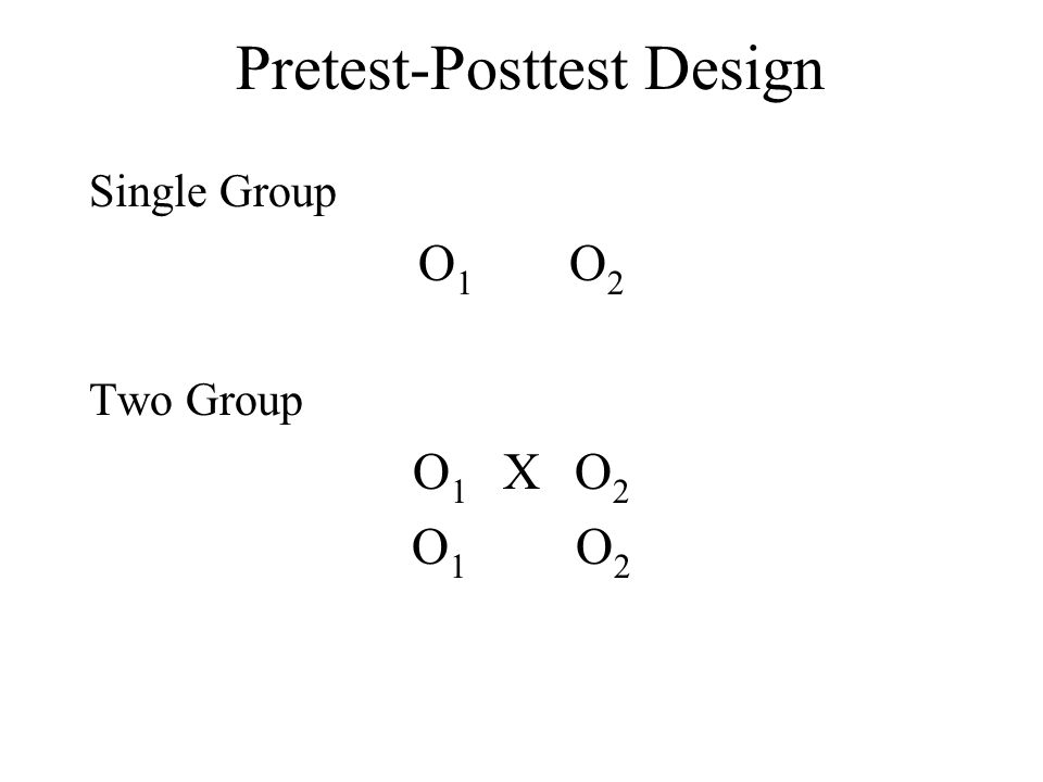 Pretest-Posttest Design Single Group O 1 O 2 Two Group O 1 X O 2 O 1 O 2