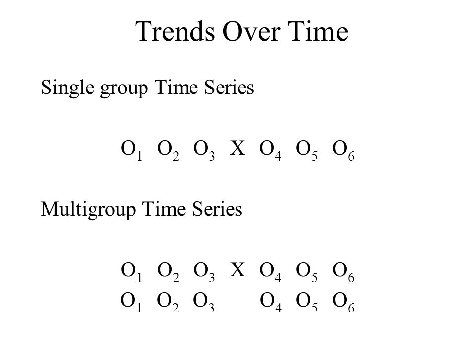 Trends Over Time Single group Time Series O 1 O 2 O 3 X O 4 O 5 O 6 Multigroup Time Series O 1 O 2 O 3 X O 4 O 5 O 6 O 1 O 2 O 3 O 4 O 5 O 6