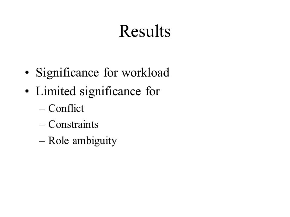 Results Significance for workload Limited significance for –Conflict –Constraints –Role ambiguity